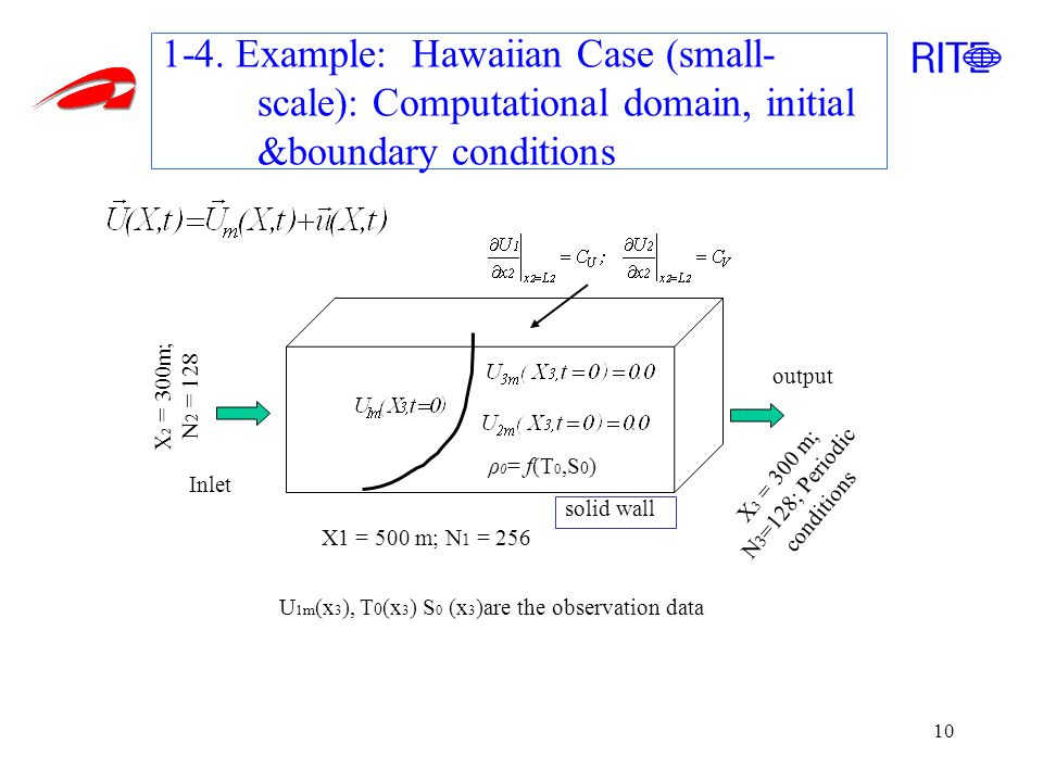 10 1-4. Example: Hawaiian Case (small- scale): Computational domain, initial &boundary conditions X1 = 500 m; N 1 = 256 X 2 = 300m; N 2 = 128 X 3 = 30