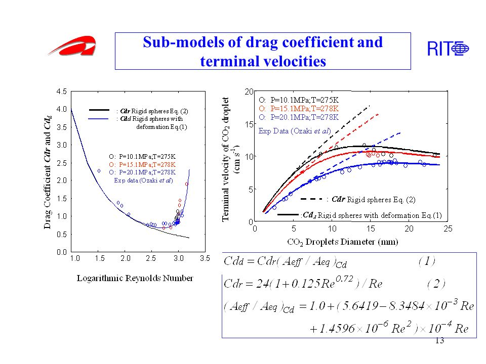 13 Sub-models of drag coefficient and terminal velocities