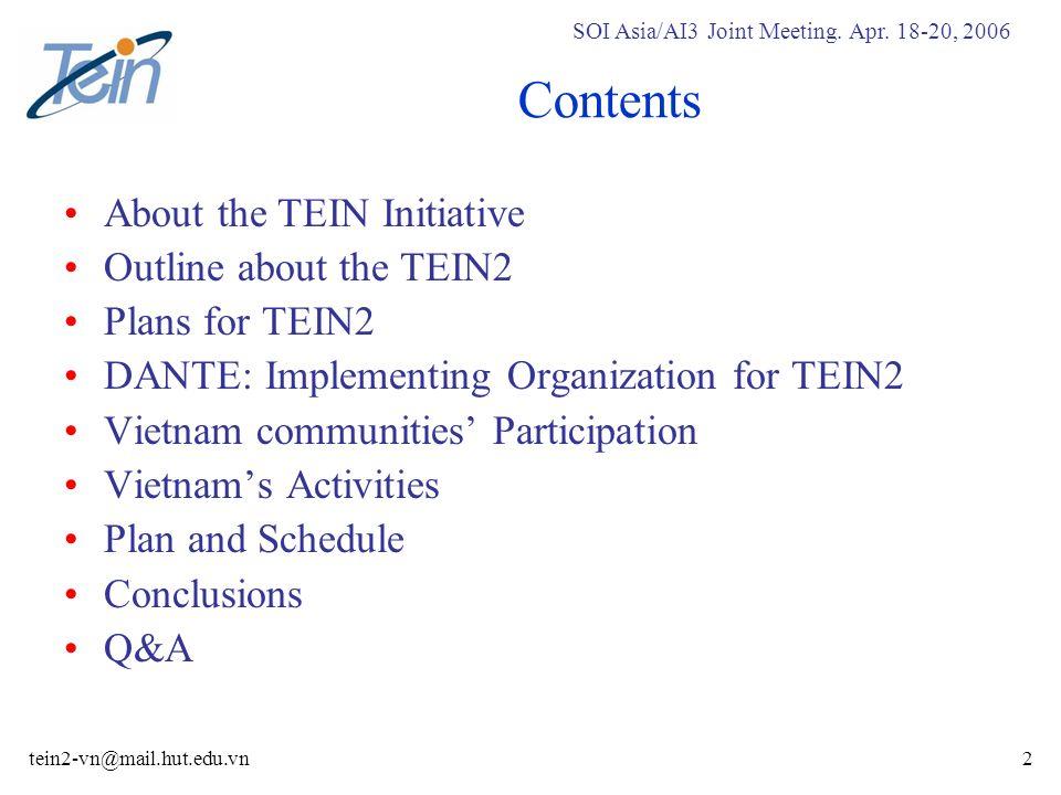 SOI Asia/AI3 Joint Meeting. Apr. 18-20, 2006 tein2-vn@mail.hut.edu.vn33 TEIN2 Topology