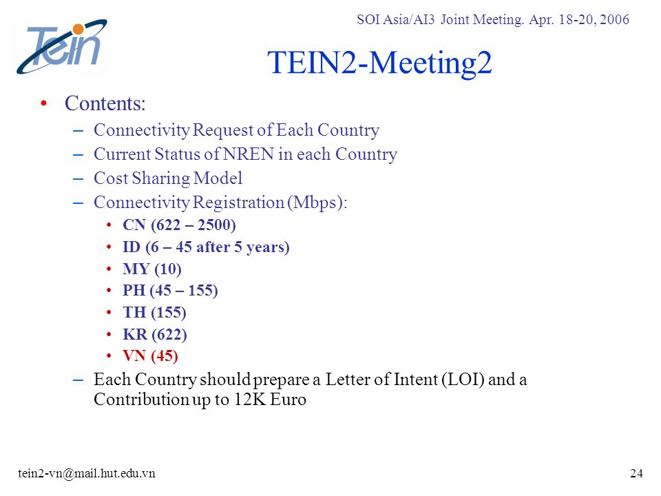 SOI Asia/AI3 Joint Meeting. Apr. 18-20, 2006 tein2-vn@mail.hut.edu.vn24 TEIN2-Meeting2 Contents: – Connectivity Request of Each Country – Current Stat