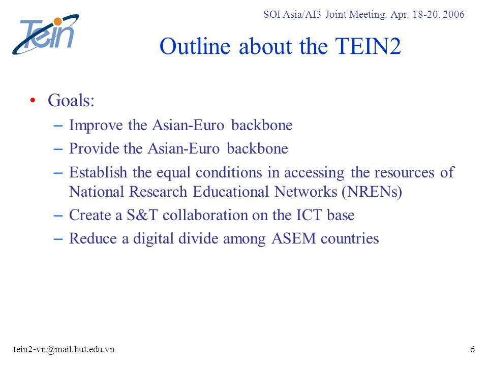 SOI Asia/AI3 Joint Meeting. Apr. 18-20, 2006 tein2-vn@mail.hut.edu.vn37 Phases 2A, 2B