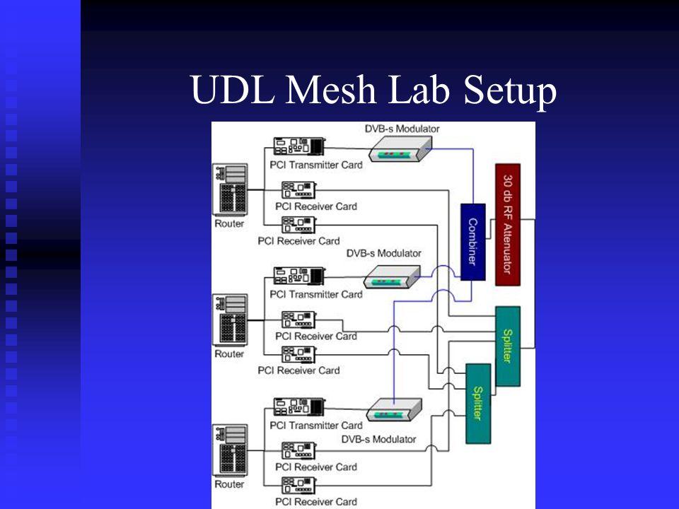 UDL Mesh Lab Setup