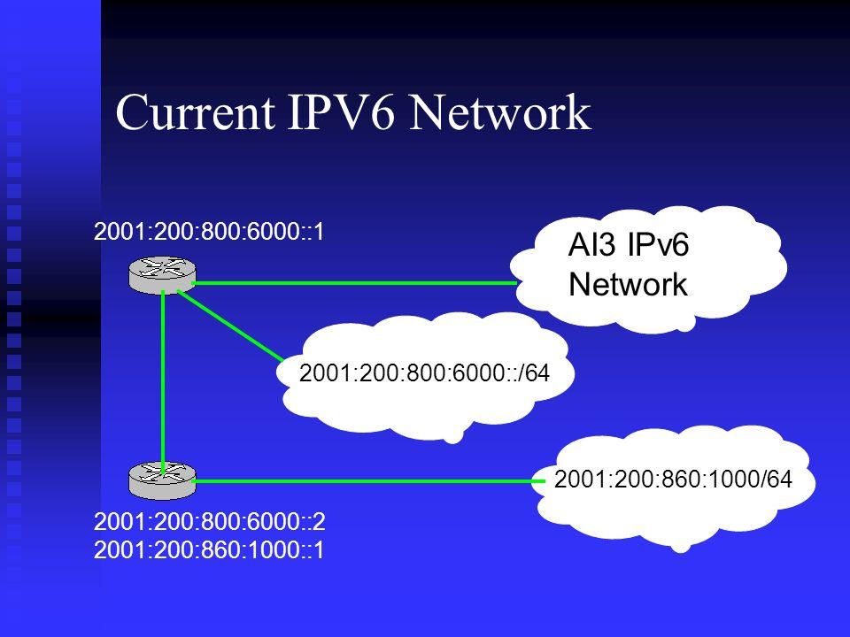 Current IPV6 Network AI3 IPv6 Network 2001:200:800:6000::1 2001:200:800:6000::2 2001:200:860:1000::1 2001:200:860:1000/64 2001:200:800:6000::/64