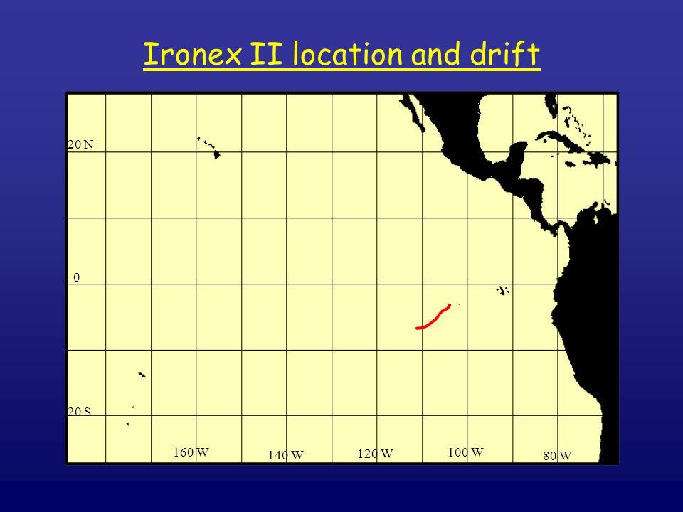 Ironex II location and drift 0 20 N 20 S 80 W 100 W 120 W 140 W 160 W