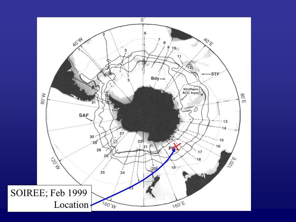 SOIREE; Feb 1999 Location