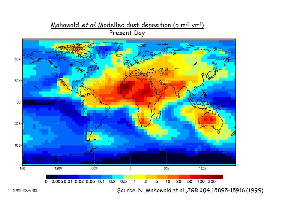 Source: N. Mahowald et al.,JGR 104,15895-15916 (1999) Mahowald et al. Modelled dust deposition (g m -2 yr -1 ) Present Day
