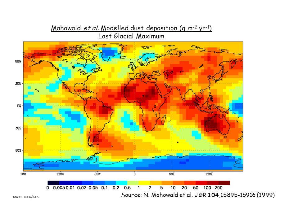 Source: N. Mahowald et al.,JGR 104,15895-15916 (1999) Mahowald et al. Modelled dust deposition (g m -2 yr -1 ) Last Glacial Maximum