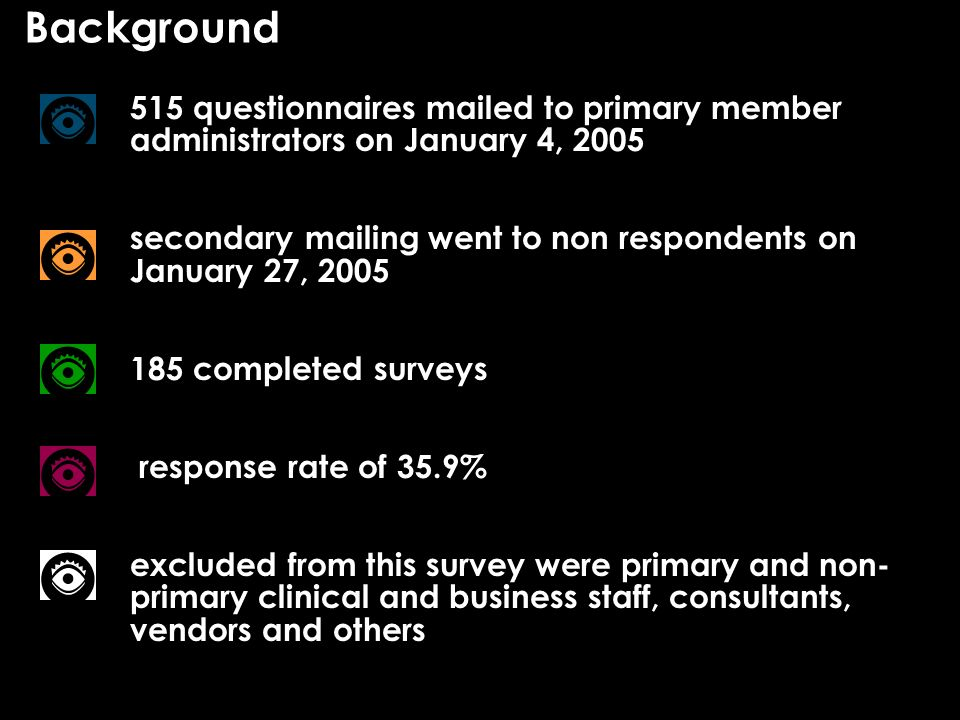 Background 515 questionnaires mailed to primary member administrators on January 4, 2005 secondary mailing went to non respondents on January 27, 2005