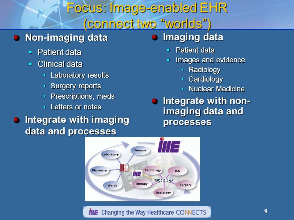 9 Focus: Image-enabled EHR (connect two worlds) Non-imaging data Patient data Patient data Clinical data Clinical data Laboratory resultsLaboratory results Surgery reportsSurgery reports Prescriptions, medsPrescriptions, meds Letters or notesLetters or notes Integrate with imaging data and processes Imaging data Patient data Patient data Images and evidence Images and evidence RadiologyRadiology CardiologyCardiology Nuclear MedicineNuclear Medicine Integrate with non- imaging data and processes