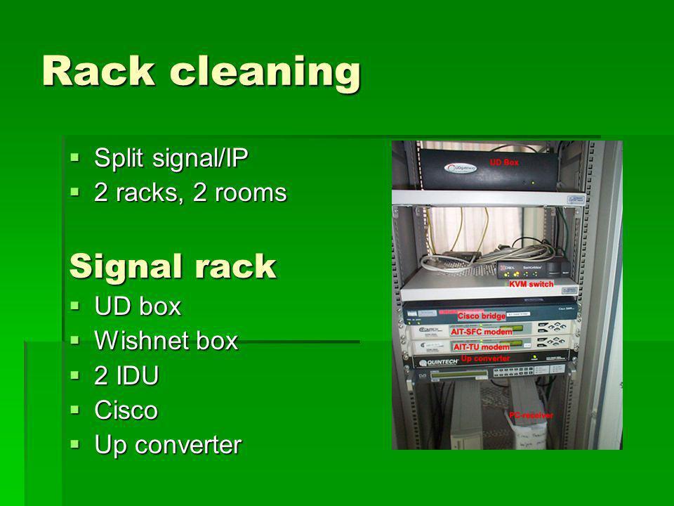 Rack cleaning Split signal/IP Split signal/IP 2 racks, 2 rooms 2 racks, 2 rooms Signal rack UD box UD box Wishnet box Wishnet box 2 IDU 2 IDU Cisco Cisco Up converter Up converter
