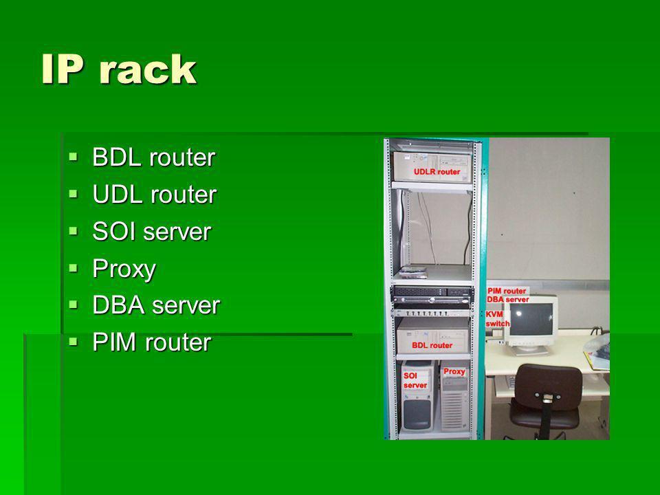 IP rack BDL router BDL router UDL router UDL router SOI server SOI server Proxy Proxy DBA server DBA server PIM router PIM router