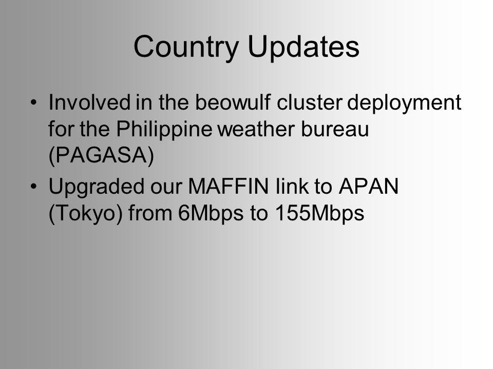 Country Updates Involved in the beowulf cluster deployment for the Philippine weather bureau (PAGASA) Upgraded our MAFFIN link to APAN (Tokyo) from 6Mbps to 155Mbps