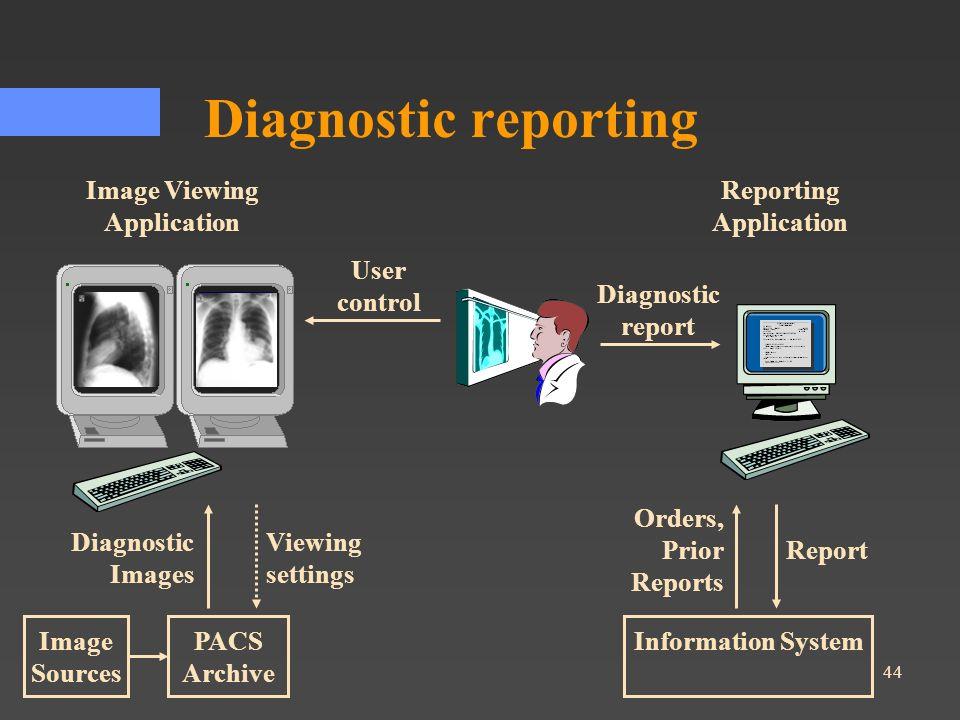 44 User control Diagnostic reporting Image Viewing Application Reporting Application PACS Archive Information System Diagnostic report Report Image So