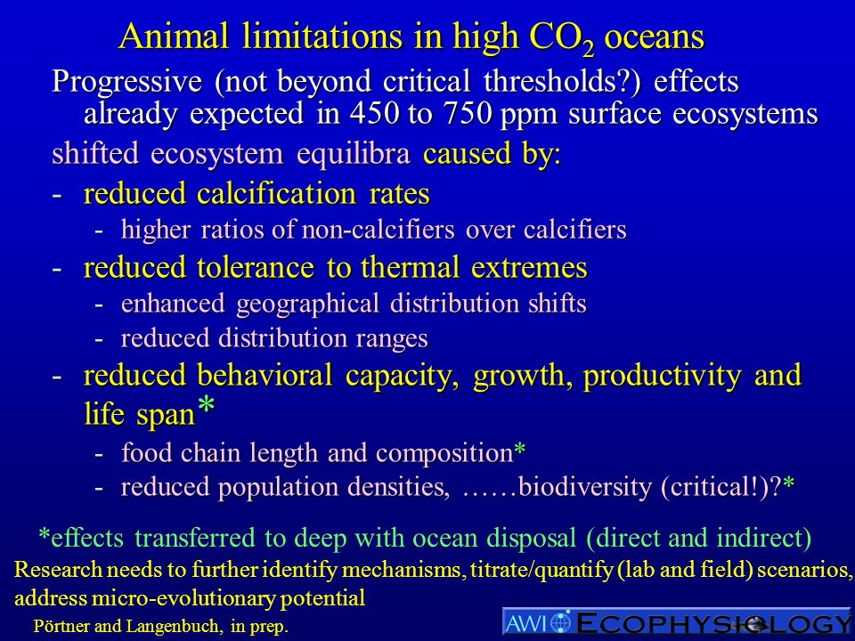 Animal limitations in high CO 2 oceans Progressive (not beyond critical thresholds?) effects already expected in 450 to 750 ppm surface ecosystems shi