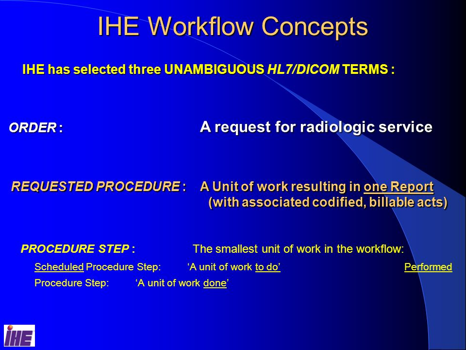 IHE Workflow Concepts PROCEDURE STEP : The smallest unit of work in the workflow: Scheduled Procedure Step: A unit of work to do Performed Procedure S