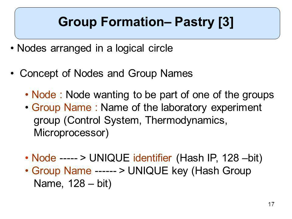 17 Nodes arranged in a logical circle Concept of Nodes and Group Names Node : Node wanting to be part of one of the groups Group Name : Name of the laboratory experiment group (Control System, Thermodynamics, Microprocessor) Node > UNIQUE identifier (Hash IP, 128 –bit) Group Name > UNIQUE key (Hash Group Name, 128 – bit) Group Formation– Pastry [3]