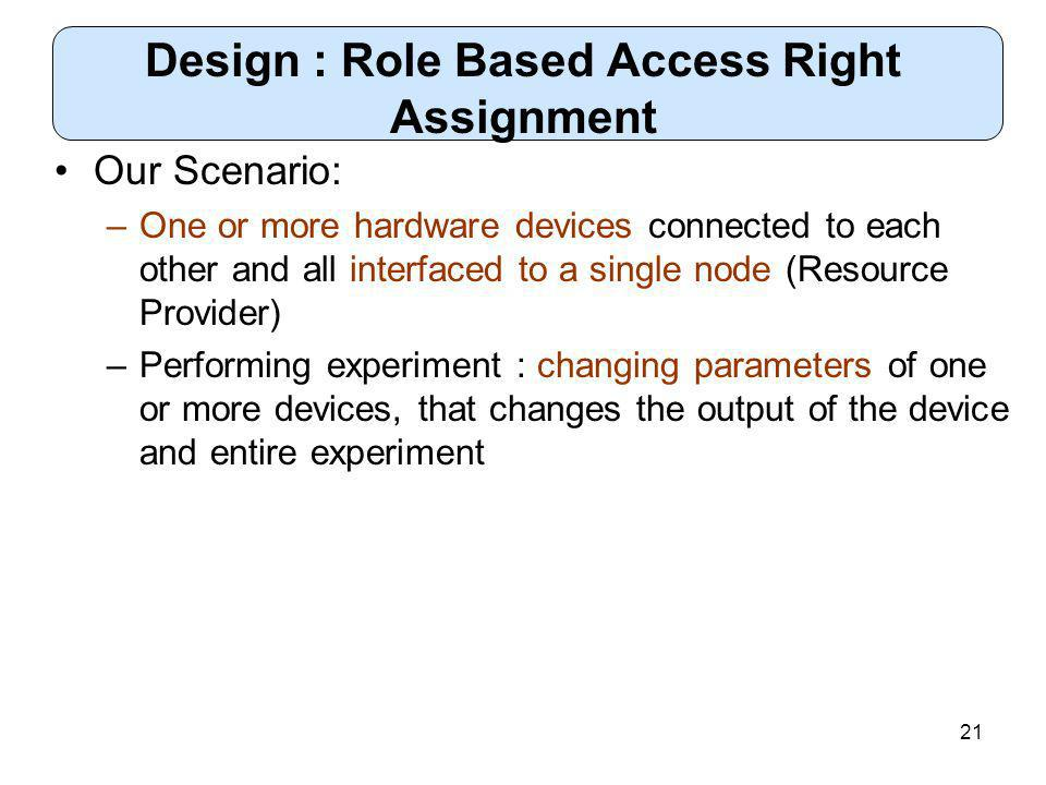21 Our Scenario: –One or more hardware devices connected to each other and all interfaced to a single node (Resource Provider) –Performing experiment : changing parameters of one or more devices, that changes the output of the device and entire experiment Design : Role Based Access Right Assignment