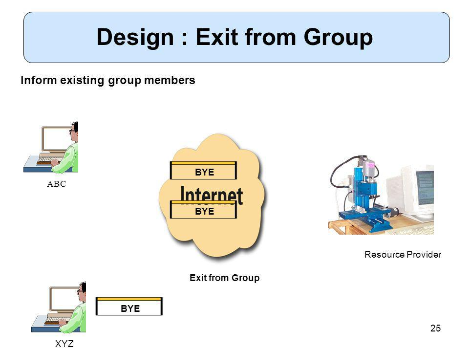 25 ABC Resource Provider XYZ Exit from Group BYE Inform existing group members Design : Exit from Group
