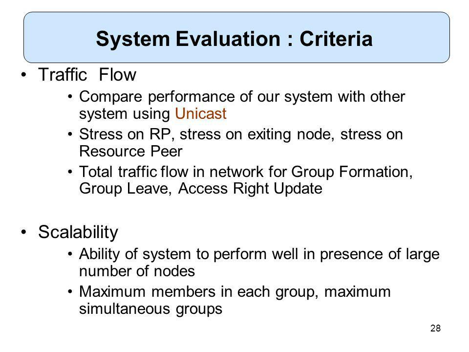 28 Traffic Flow Compare performance of our system with other system using Unicast Stress on RP, stress on exiting node, stress on Resource Peer Total traffic flow in network for Group Formation, Group Leave, Access Right Update Scalability Ability of system to perform well in presence of large number of nodes Maximum members in each group, maximum simultaneous groups System Evaluation : Criteria