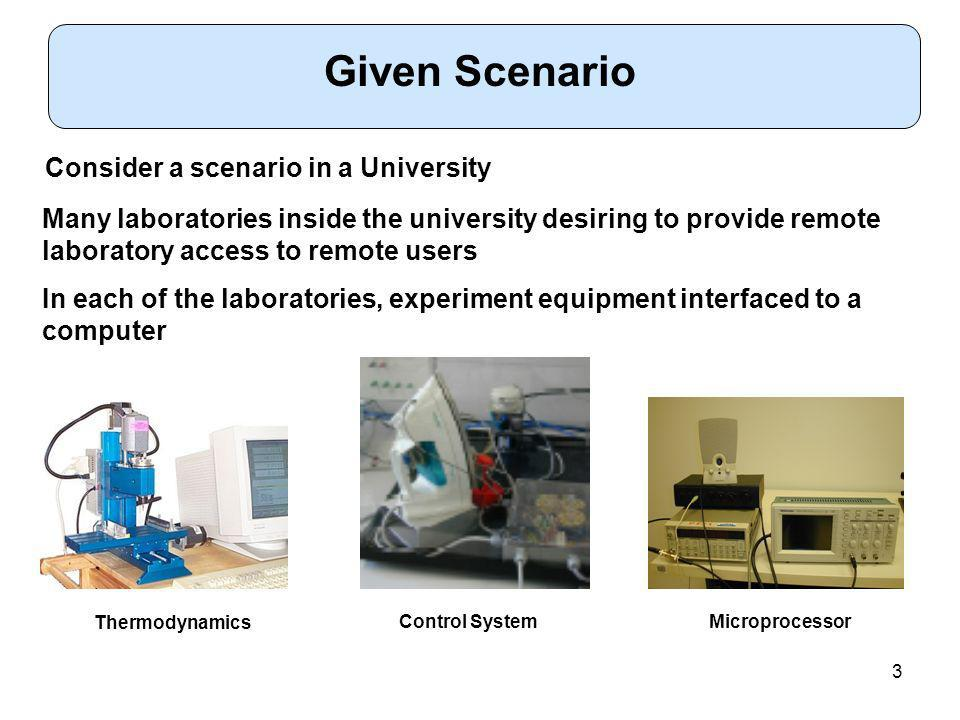3 Consider a scenario in a University Many laboratories inside the university desiring to provide remote laboratory access to remote users In each of the laboratories, experiment equipment interfaced to a computer Thermodynamics Control SystemMicroprocessor Given Scenario