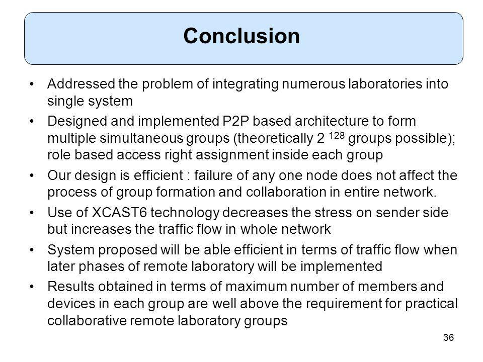 36 Addressed the problem of integrating numerous laboratories into single system Designed and implemented P2P based architecture to form multiple simultaneous groups (theoretically groups possible); role based access right assignment inside each group Our design is efficient : failure of any one node does not affect the process of group formation and collaboration in entire network.