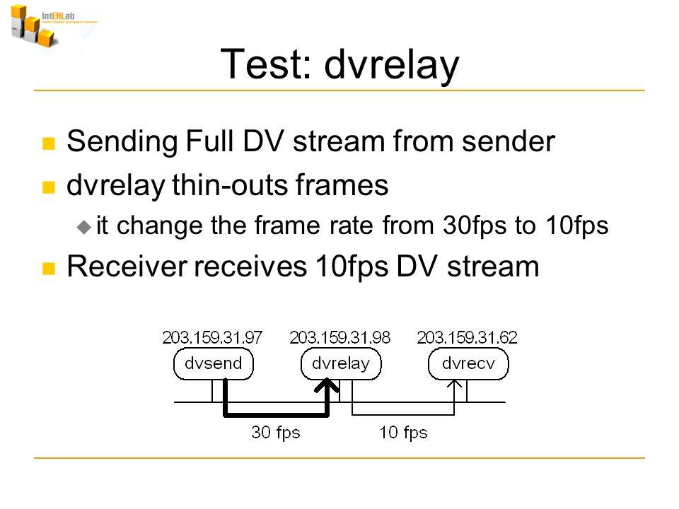 Test: dvrelay Sending Full DV stream from sender dvrelay thin-outs frames it change the frame rate from 30fps to 10fps Receiver receives 10fps DV stream