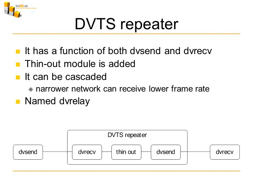 DVTS repeater It has a function of both dvsend and dvrecv Thin-out module is added It can be cascaded narrower network can receive lower frame rate Named dvrelay