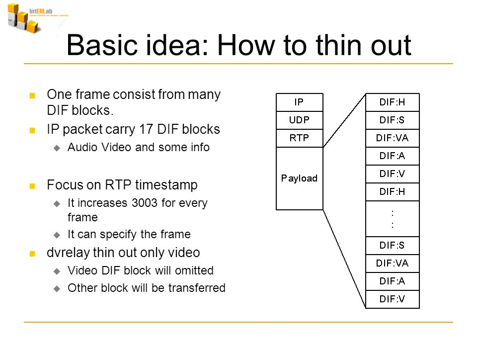 Basic idea: How to thin out One frame consist from many DIF blocks.