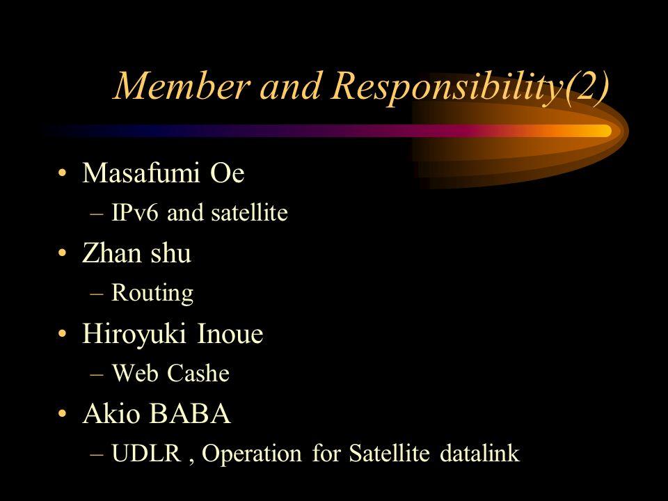 Member and Responsibility(2) Masafumi Oe –IPv6 and satellite Zhan shu –Routing Hiroyuki Inoue –Web Cashe Akio BABA –UDLR, Operation for Satellite datalink