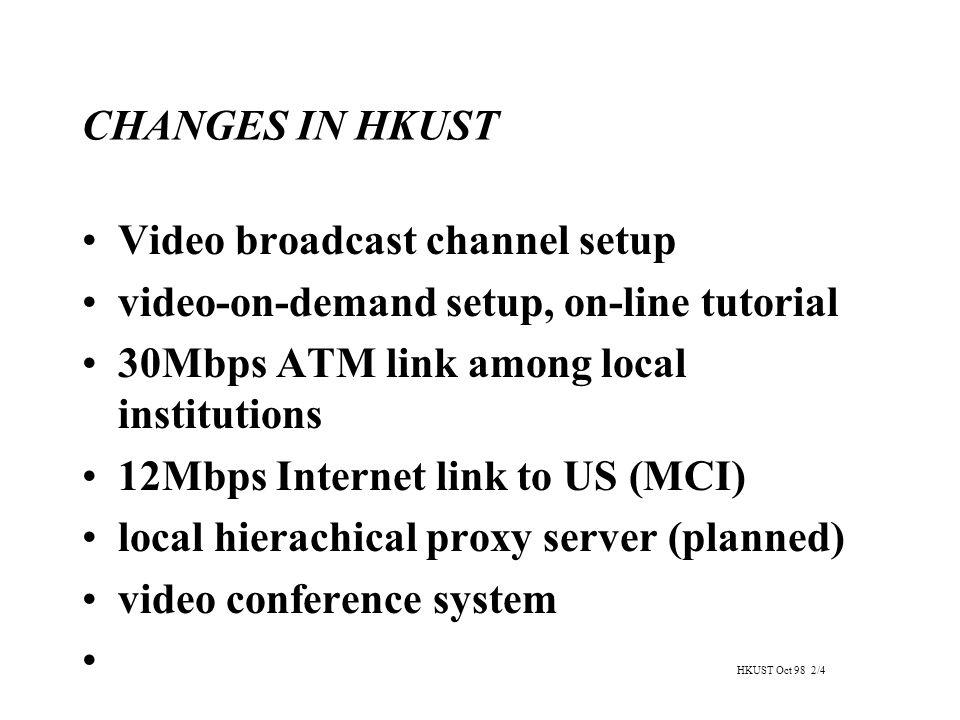 CHANGES IN HKUST Video broadcast channel setup video-on-demand setup, on-line tutorial 30Mbps ATM link among local institutions 12Mbps Internet link t