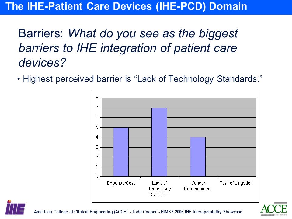 American College of Clinical Engineering (ACCE) - Todd Cooper - HIMSS 2006 IHE Interoperability Showcase 11 The IHE-Patient Care Devices (IHE-PCD) Domain Barriers: What do you see as the biggest barriers to IHE integration of patient care devices.