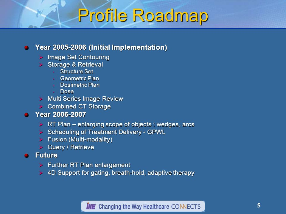 5 Profile Roadmap Year (Initial Implementation) Image Set Contouring Image Set Contouring Storage & Retrieval Storage & Retrieval Structure Set Structure Set Geometric Plan Geometric Plan Dosimetric Plan Dosimetric Plan Dose Dose Multi Series Image Review Multi Series Image Review Combined CT Storage Combined CT Storage Year RT Plan – enlarging scope of objects : wedges, arcs RT Plan – enlarging scope of objects : wedges, arcs Scheduling of Treatment Delivery - GPWL Scheduling of Treatment Delivery - GPWL Fusion (Multi-modality) Fusion (Multi-modality) Query / Retrieve Query / RetrieveFuture Further RT Plan enlargement Further RT Plan enlargement 4D Support for gating, breath-hold, adaptive therapy 4D Support for gating, breath-hold, adaptive therapy