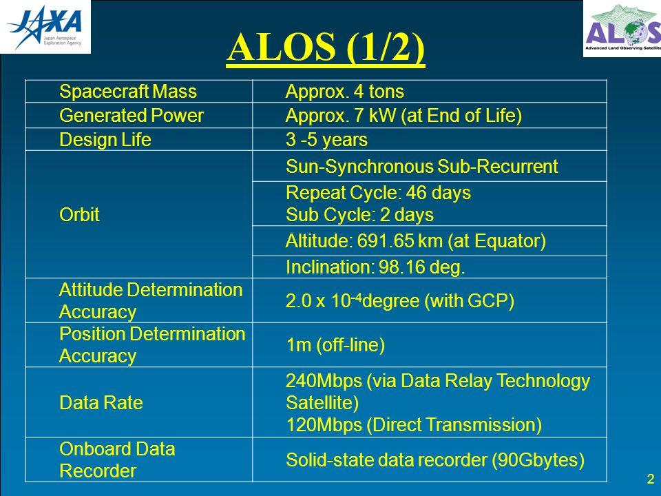 ALOS (2/2) InstrumentAcronymProvider Panchromatic Remote-sensing Instrument for Stereo Mapping PRISMJAXA Advanced Visible and Near Infrared Radiometer type 2 AVNIR-2JAXA Phased Array type L-band Synthetic Aperture Radar PALSARMETI/ JAXA 3