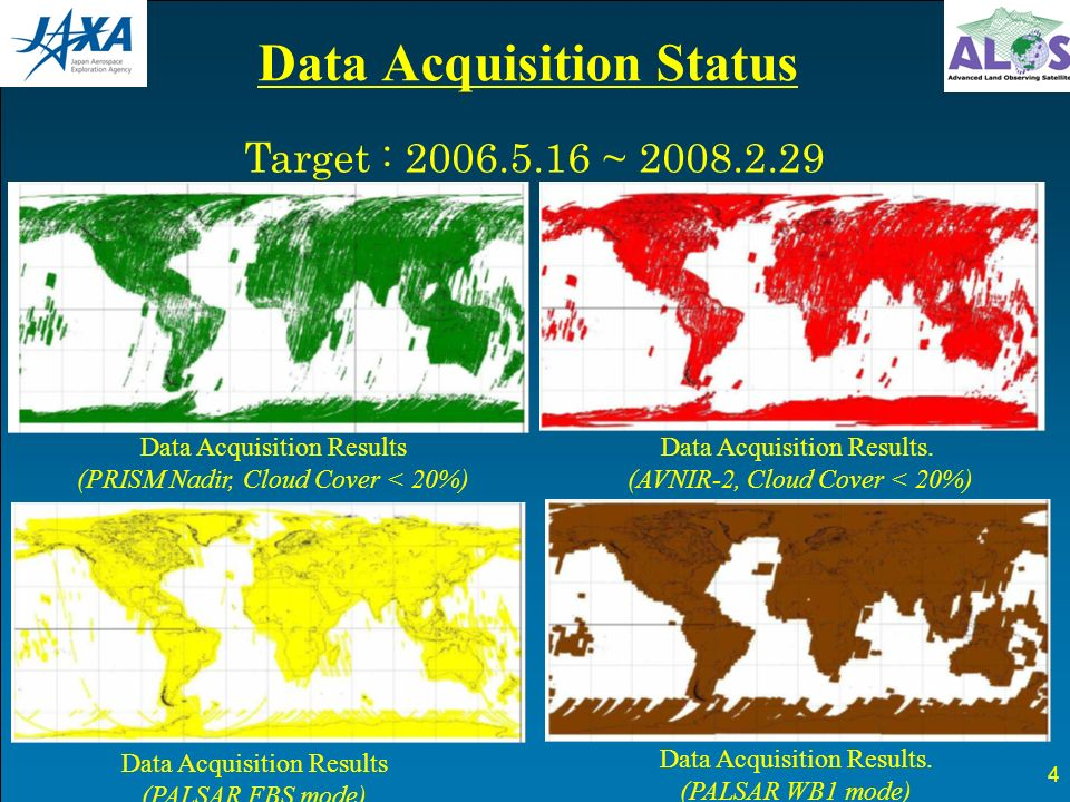 Data Acquisition Status Data Acquisition Results (PRISM Nadir, Cloud Cover < 20%) Data Acquisition Results.