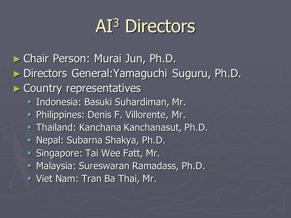 AI 3 Directors Chair Person: Murai Jun, Ph.D. Chair Person: Murai Jun, Ph.D.