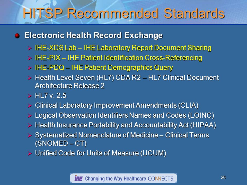 19 HITSP Recommended Standards Consumer Empowerment IHE-XDS – Integrating the Healthcare Enterprise (IHE) Cross-Enterprise Document Sharing IHE-XDS – Integrating the Healthcare Enterprise (IHE) Cross-Enterprise Document Sharing IHE-PIX – IHE Patient Identification Cross-Referencing IHE-PIX – IHE Patient Identification Cross-Referencing IHE-PDQ – IHE Patient Demographics Query IHE-PDQ – IHE Patient Demographics Query Health Level Seven (HL7) CDA R2 – HL7 Clinical Document Architecture Release 2 Health Level Seven (HL7) CDA R2 – HL7 Clinical Document Architecture Release 2 HL7 CCD – HL7 Continuity of Care Document with mappings from ASTM E 2369-05 Continuity of Care Record (CCR), X12 N 270/271 and NCPDP Script 8.1.