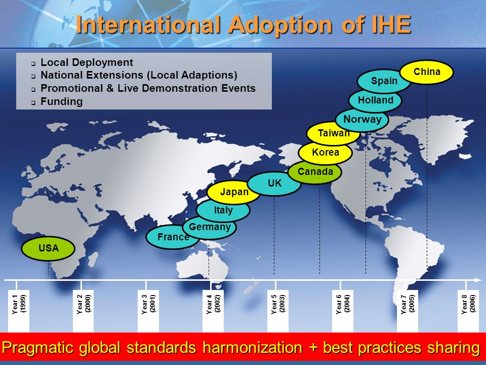 7 IHE Organizational Structure ACC ACP HIMSS RSNA JAHIS JIRA JRS METI-MLHW MEDIS-DC JAMI GMSIH SFR SFIL SIRM BIR EuroRec COCIR EAR-ECR DRG ESC Professional Societies / Sponsors Contributing & Participating Vendors IHE (International) Strategic Development Committee Global Development Radiology Cardiology IT Infrastructure Patient Care Coordination Patient Care Devices Laboratory Pathology Pharmacy / Medication Admin Radiation Oncology IHE Europe IHE North America France USA Canada IHE Asia-Oceania Japan KoreaTaiwan Netherlands Spain Sweden UK Italy Germany Norway Regional Deployment China