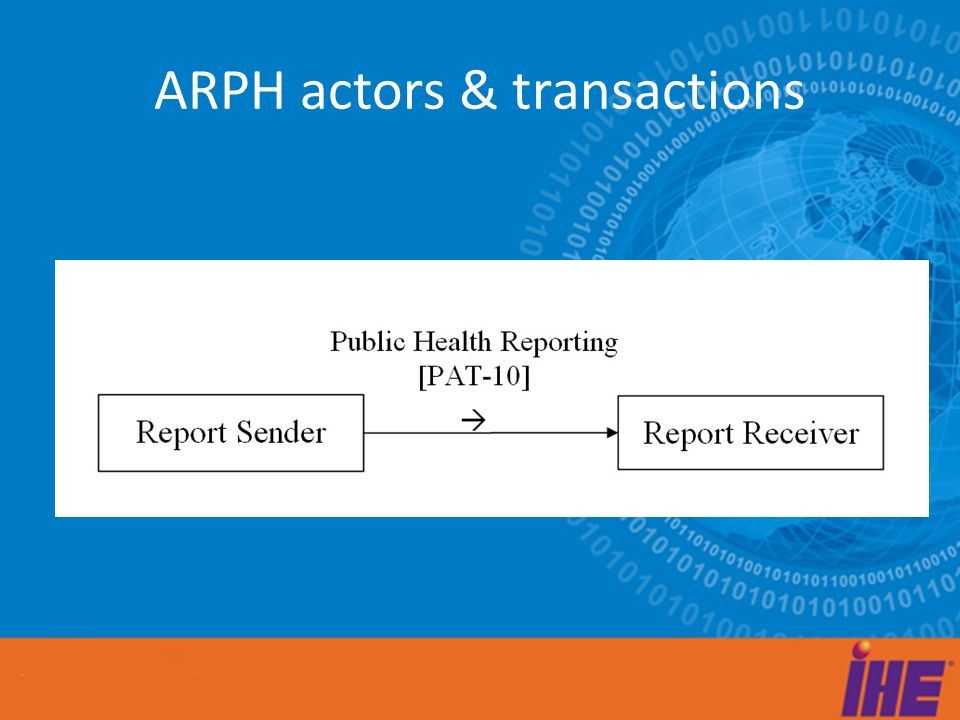 ARPH actors & transactions
