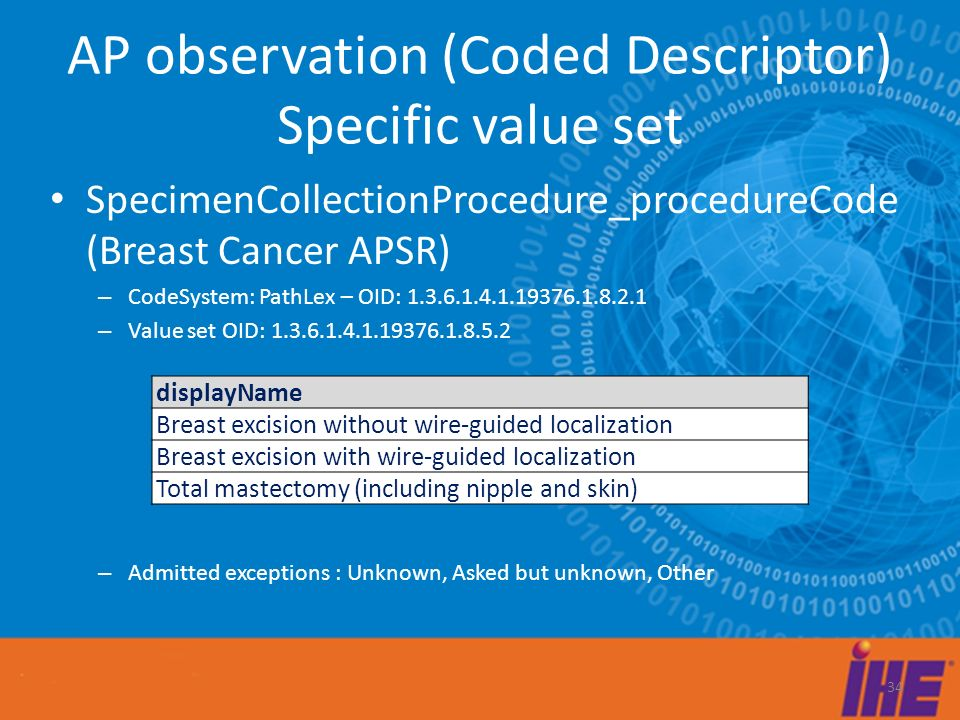 AP observation (Coded Descriptor) Specific value set displayName Breast excision without wire-guided localization Breast excision with wire-guided localization Total mastectomy (including nipple and skin) 34 SpecimenCollectionProcedure_procedureCode (Breast Cancer APSR) – CodeSystem: PathLex – OID: 1.3.6.1.4.1.19376.1.8.2.1 – Value set OID: 1.3.6.1.4.1.19376.1.8.5.2 – Admitted exceptions : Unknown, Asked but unknown, Other