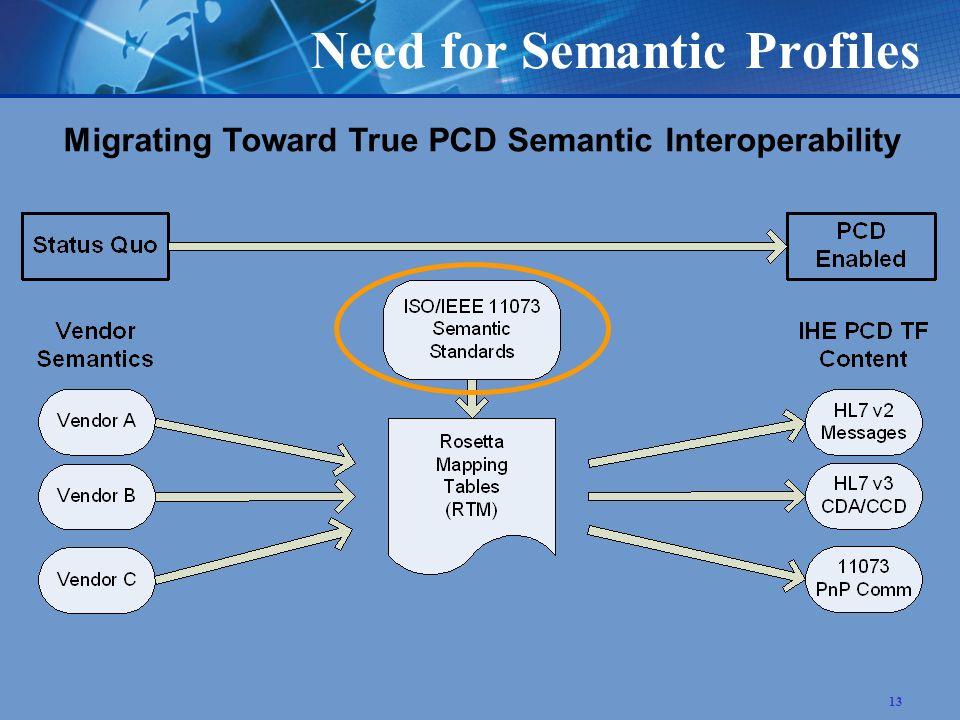 13 Need for Semantic Profiles Migrating Toward True PCD Semantic Interoperability