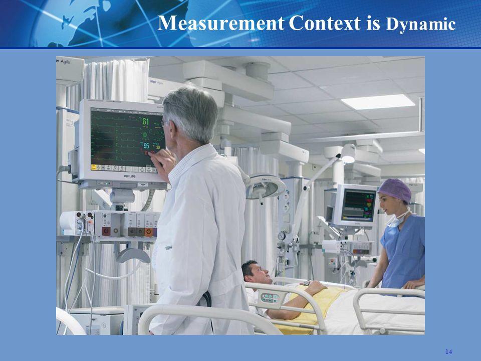 14 Measurement Context is Dynamic
