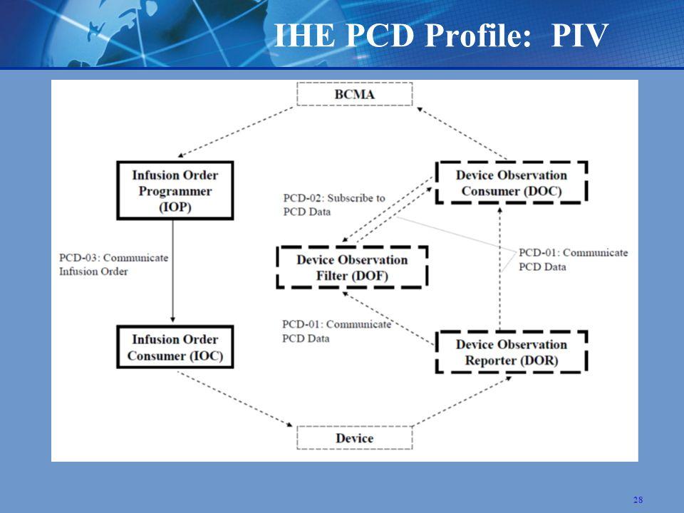 28 IHE PCD Profile: PIV