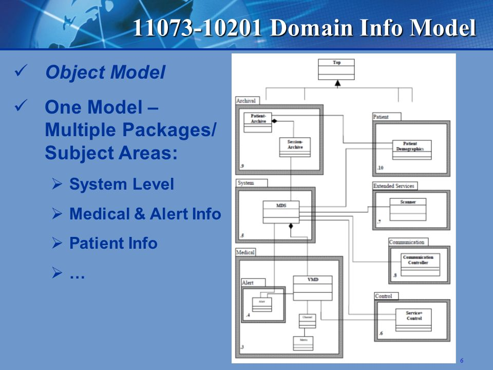 6 11073-10201 Domain Info Model Object Model One Model – Multiple Packages/ Subject Areas: System Level Medical & Alert Info Patient Info …