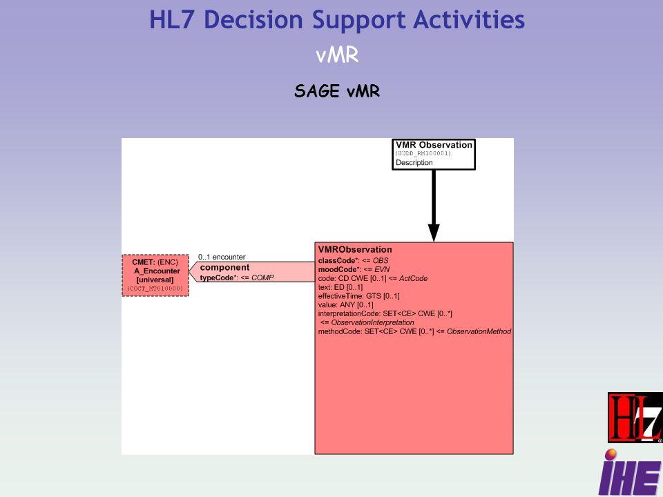 SAGE vMR HL7 Decision Support Activities vMR