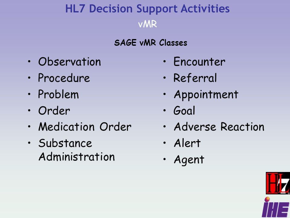 SAGE vMR Classes Observation Procedure Problem Order Medication Order Substance Administration Encounter Referral Appointment Goal Adverse Reaction Alert Agent HL7 Decision Support Activities vMR
