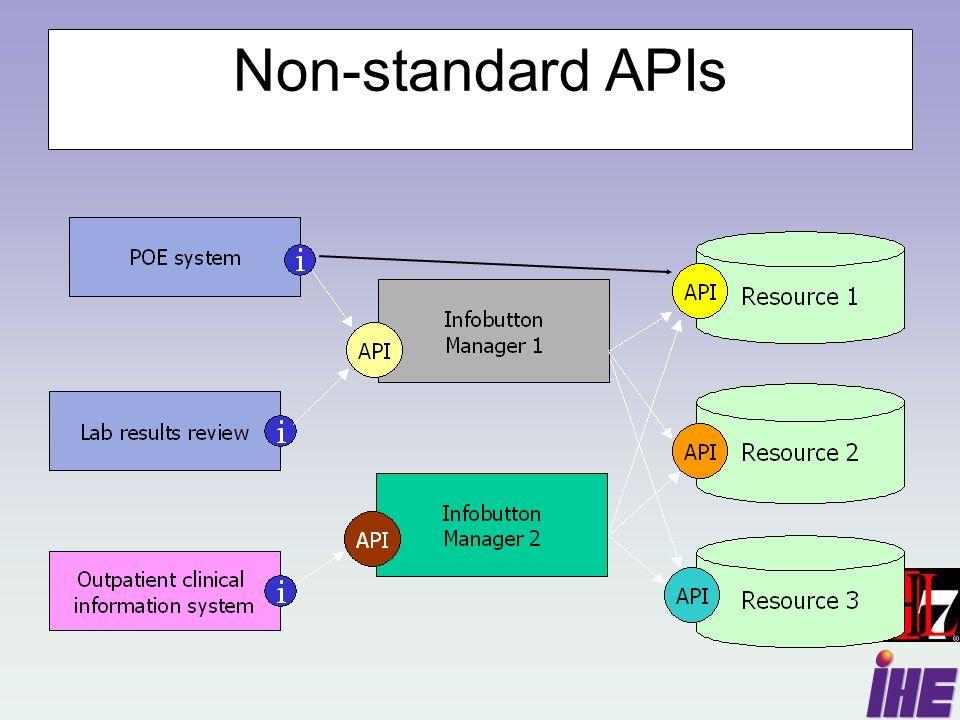 Non-standard APIs