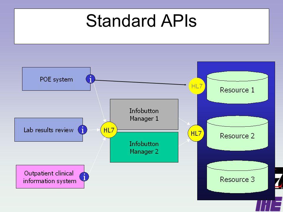Standard APIs HL7