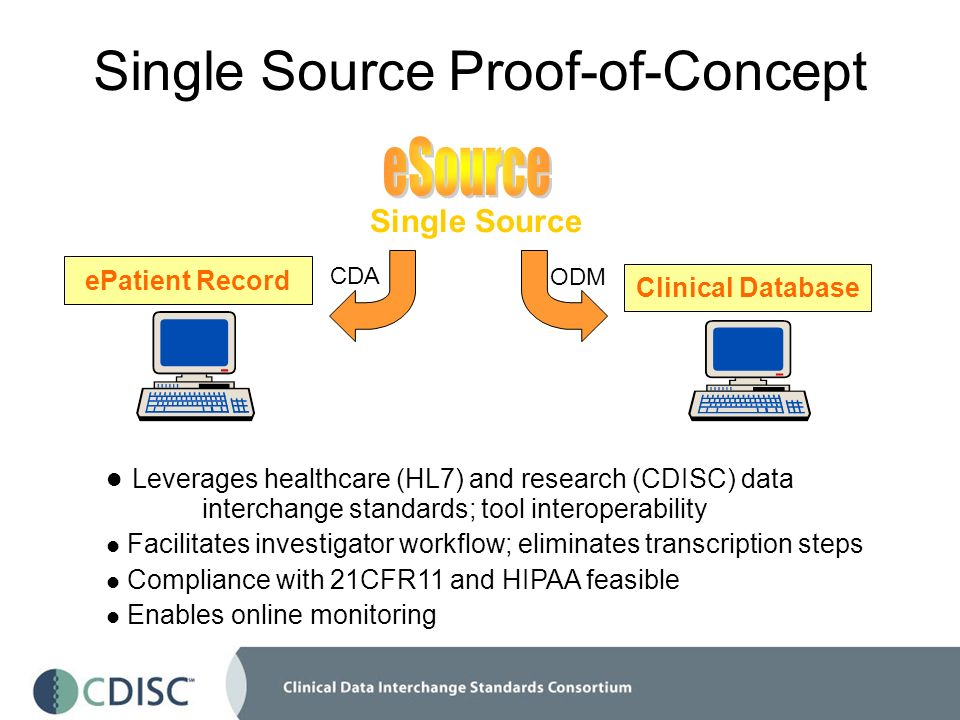 Single Source Proof-of-Concept Clinical Database ePatient Record Leverages healthcare (HL7) and research (CDISC) data interchange standards; tool interoperability Facilitates investigator workflow; eliminates transcription steps Compliance with 21CFR11 and HIPAA feasible Enables online monitoring Single Source CDA ODM