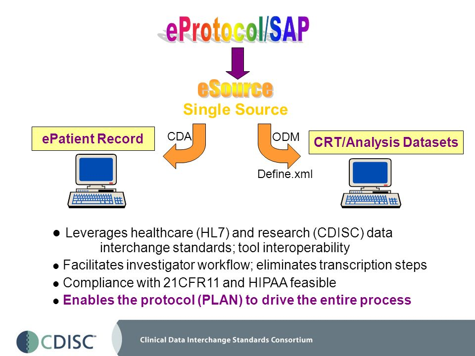 CRT/Analysis Datasets ePatient Record Leverages healthcare (HL7) and research (CDISC) data interchange standards; tool interoperability Facilitates in