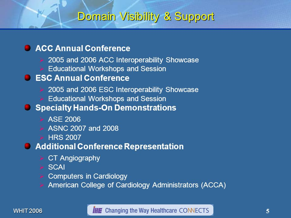 WHIT 2006 5 Domain Visibility & Support ACC Annual Conference 2005 and 2006 ACC Interoperability Showcase Educational Workshops and Session ESC Annual